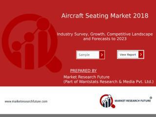 Aircraft Seating Market.pptx